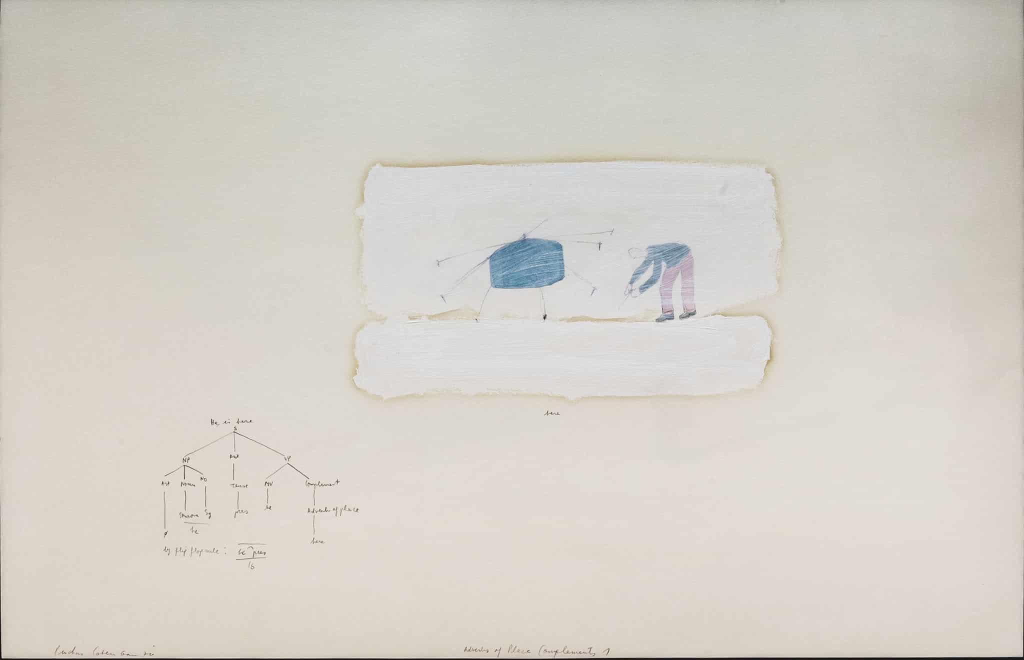 """פנחס כהן, 1976, """"Adverbs of Place"""", עיפרון וגואש על נייר"""